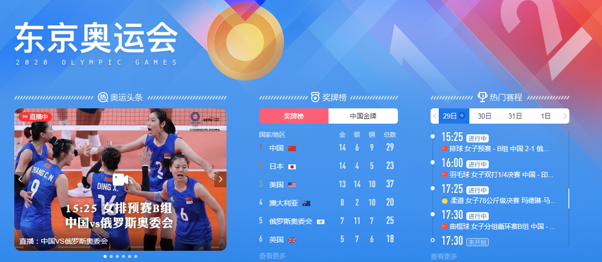 """中国重回奖牌榜第一,带你聊聊""""奥运域名""""那些事!"""
